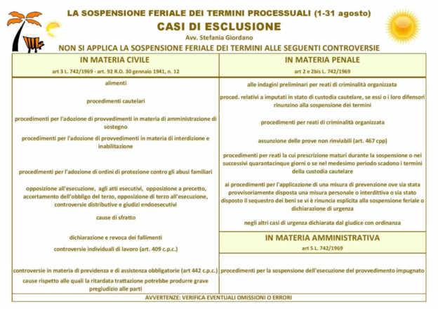 slide sospensione feriale dei termini processuali