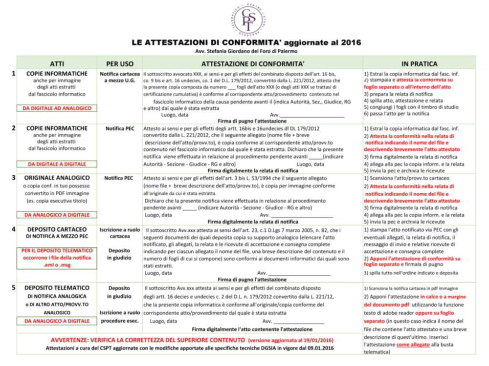 le-attestazioni-di-conformita-aggiornate-a-gennaio-2016