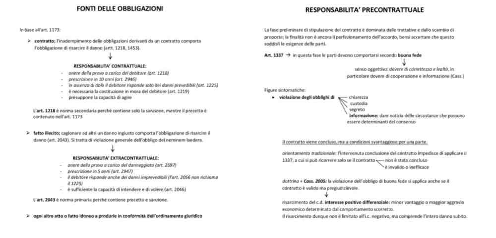 schemi obbligazioni e responsabilità precontrattuale